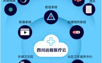 四川用阿里云让8400万人口享受公平医疗资源
