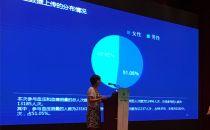 房山区开拓北京智慧型慢病管理新模式