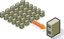 关于配置管理系统的功能及其重要性的深度剖析
