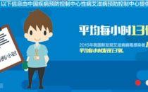 中国疾控中心性艾中心与阿里健康合作,开设艾滋病公益专区—青春健康与艾滋病