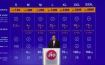 印度第一富豪进军电信业 1G流量只要5块钱
