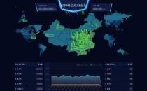 拦截上亿次攻击 阿里云中国方案助力G20杭州峰会实现全球云上安全护航新突破