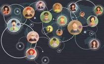 你真懂中国网民吗?社交分享的七个法则