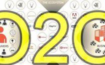O2O平台复制淘宝客模式,能否走出烧钱买流量的泥潭?