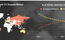 数据时代下中国能成为领跑者吗?