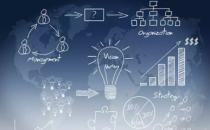 中国数字化转型机遇——重新评估中国政策与经济环境