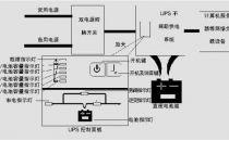 数据中心中不间断电源(UPS)技术详解