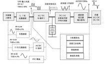 论传统UPS供电系统的改革(上)