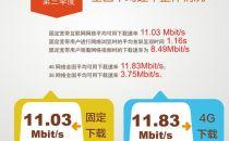 第三季度中国固定宽带平均下载速率11.03Mbit/s
