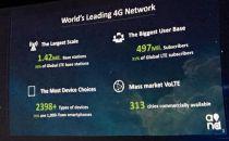 中国移动4G用户突破5亿户 VoLTE业务质量堪忧