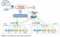 软件定义的数据中心简化客户体验