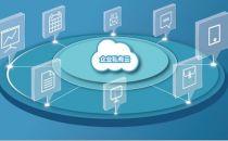 私有云:业务流程、存储和容器