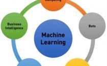 机器学习影响现代云计算的五种方式