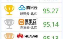 博睿发布2017网络评测报告:腾讯云总排名第一