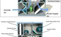高密数据中心制冷系统
