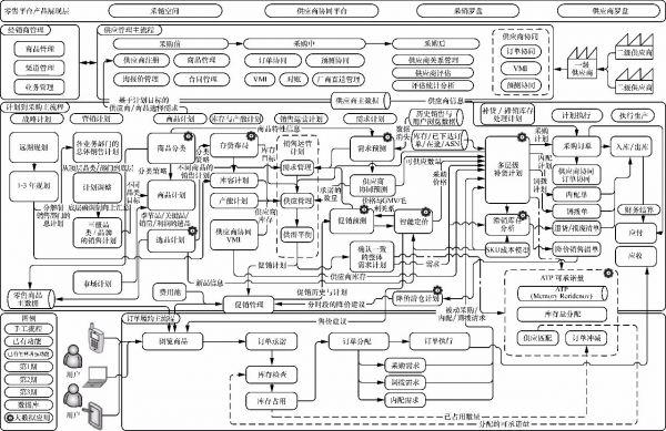 康大导航电路图
