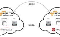 AWS/阿里云/腾讯云相继布局的混合云 始于公共云