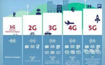 哪些技术对5G贡献最大   你听说过毫米波吗?