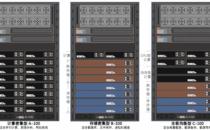 九州云发布全球首款基于O版本的Animbus®5.0云平台