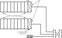 数据中心布线系统构成及不同规模范例