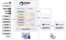 Docker开源Moby和LinuxKit