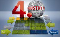工业大数据第一步:嵌入式HMI+工业云