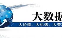 大数据未来中国五大商业趋势和工业大数据应用的三大挑战