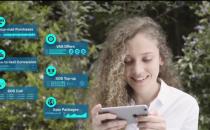 Nuance Loop发布:为移动运营商打造的人工智能(AI)与数据分析营销平台