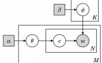 大数据时代 自然语言处理技术(NLP)在推荐系统中的应用