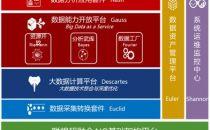 联想超融合:如何保持IT基础架构10年竞争力