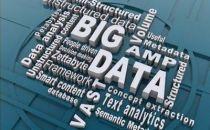 工业互联网怎么让大数据产生价值?