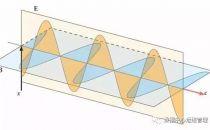 为什么要屏蔽电磁波?屏蔽机房能屏蔽电磁辐射吗?