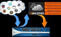 如何利用基于云的沙箱来分析恶意软件?