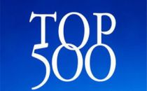 我国三家互联网企业入围世界500强 数量与美国持平