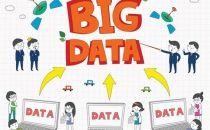 人工智能、大数据与深度学习之间的关系和差异