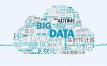 云计算到底哪家强?Azure,AWS,Google与国内公有云三强孰优孰劣?