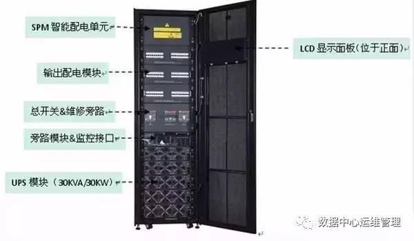 什么是动力配电箱?什么是UPS输入输出配电柜?3