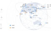 腾讯云凭什么入围Gartner全球公有云存储服务魔力象限