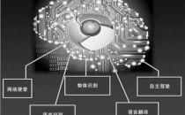 深入了解人工智能和深度学习