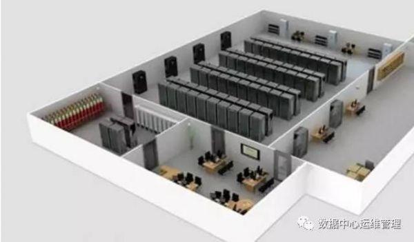 数据中心冷热通道隔离封闭式机房的设计与实践1
