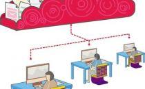 第二个十年,云计算迈入托管服务时代