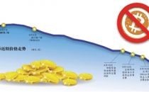 【观察】比特币平台负责人等不得离京 多家转移海外
