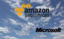 亚马逊AWS 和微软合作推出的新机器学习库