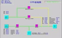 UPS远程监控系统的设计与实现