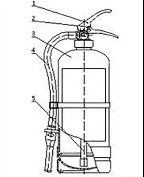 如何做机房消防系统2