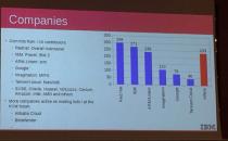 KVM开源贡献排名重磅发布,腾讯云成全球唯一上榜公有云厂商