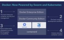 Docker也开始原生支援Kubernetes