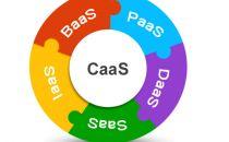 """SaaS服务依旧引领云计算市场增长,""""三驾马车""""增长强劲"""