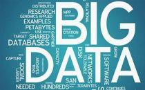 京津冀地区创新能力的大数据分析