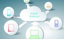 云计算市场快速增长 概念股大单资金净流入达12.90亿